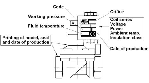 modelidentification2